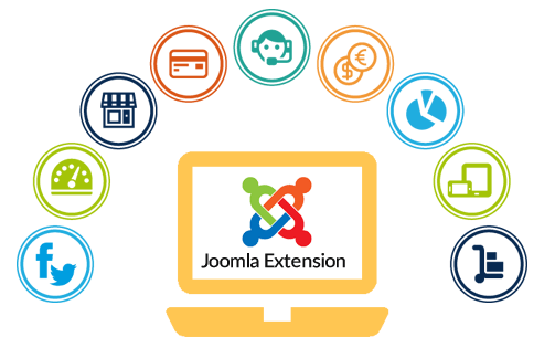 joomla upgrade / migration 1.5 to 3